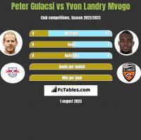 Peter Gulacsi vs Yvon Landry Mvogo h2h player stats