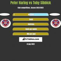 Peter Haring vs Toby Sibbick h2h player stats