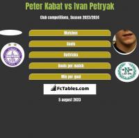 Peter Kabat vs Ivan Petryak h2h player stats