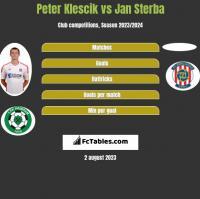 Peter Klescik vs Jan Sterba h2h player stats