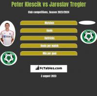 Peter Klescik vs Jaroslav Tregler h2h player stats