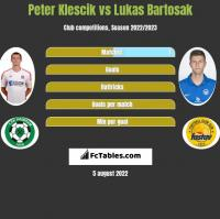 Peter Klescik vs Lukas Bartosak h2h player stats