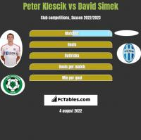 Peter Klescik vs David Simek h2h player stats