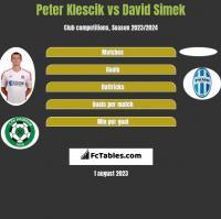 Peter Klescik vs David Simek h2h player stats