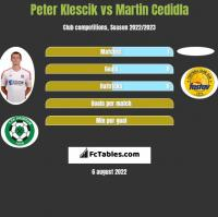 Peter Klescik vs Martin Cedidla h2h player stats