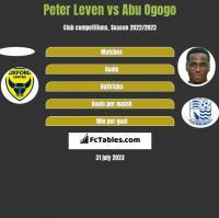 Peter Leven vs Abu Ogogo h2h player stats