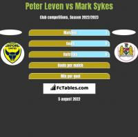 Peter Leven vs Mark Sykes h2h player stats