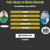 Peter Mazan vs Michal Obrocnik h2h player stats