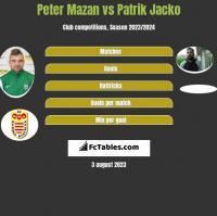 Peter Mazan vs Patrik Jacko h2h player stats