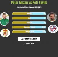 Peter Mazan vs Petr Pavlik h2h player stats