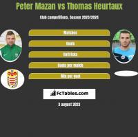 Peter Mazan vs Thomas Heurtaux h2h player stats