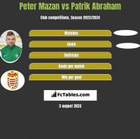 Peter Mazan vs Patrik Abraham h2h player stats