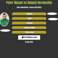 Peter Mazan vs Roland Gerebenits h2h player stats