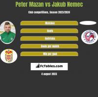 Peter Mazan vs Jakub Nemec h2h player stats