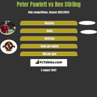 Peter Pawlett vs Ben Stirling h2h player stats