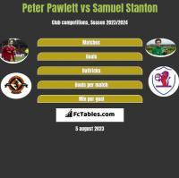 Peter Pawlett vs Samuel Stanton h2h player stats