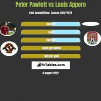 Peter Pawlett vs Louis Appere h2h player stats