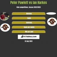 Peter Pawlett vs Ian Harkes h2h player stats