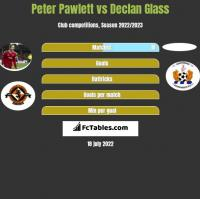 Peter Pawlett vs Declan Glass h2h player stats