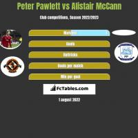 Peter Pawlett vs Alistair McCann h2h player stats