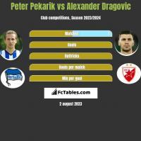 Peter Pekarik vs Alexander Dragović h2h player stats