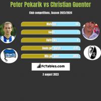 Peter Pekarik vs Christian Guenter h2h player stats