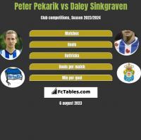 Peter Pekarik vs Daley Sinkgraven h2h player stats