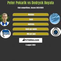 Peter Pekarik vs Dedryck Boyata h2h player stats