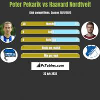 Peter Pekarik vs Haavard Nordtveit h2h player stats