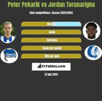 Peter Pekarik vs Jordan Torunarigha h2h player stats