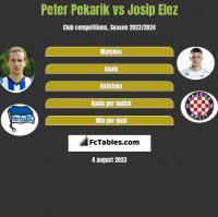 Peter Pekarik vs Josip Elez h2h player stats