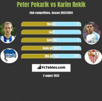 Peter Pekarik vs Karim Rekik h2h player stats
