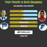 Peter Pekarik vs Kevin Akpoguma h2h player stats
