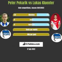 Peter Pekarik vs Lukas Kluenter h2h player stats