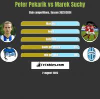 Peter Pekarik vs Marek Suchy h2h player stats
