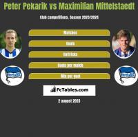 Peter Pekarik vs Maximilian Mittelstaedt h2h player stats
