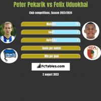 Peter Pekarik vs Felix Uduokhai h2h player stats