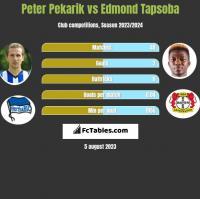Peter Pekarik vs Edmond Tapsoba h2h player stats