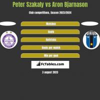 Peter Szakaly vs Aron Bjarnason h2h player stats