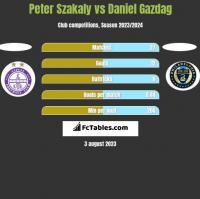 Peter Szakaly vs Daniel Gazdag h2h player stats