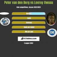 Peter van den Berg vs Leeroy Owusu h2h player stats