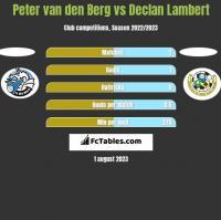 Peter van den Berg vs Declan Lambert h2h player stats