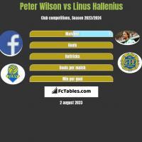 Peter Wilson vs Linus Hallenius h2h player stats