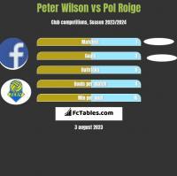 Peter Wilson vs Pol Roige h2h player stats