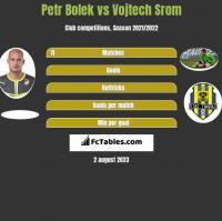 Petr Bolek vs Vojtech Srom h2h player stats