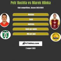Petr Buchta vs Marek Hlinka h2h player stats