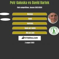 Petr Galuska vs David Bartek h2h player stats