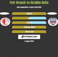 Petr Hronek vs Ibrahim Keita h2h player stats