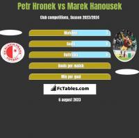 Petr Hronek vs Marek Hanousek h2h player stats