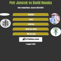 Petr Javorek vs David Houska h2h player stats